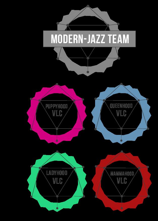 equipo de competición de jazz - escuela de danza stardanze